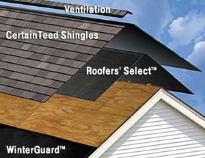 South-Bend-Roofing-Contractor-Roofing-System
