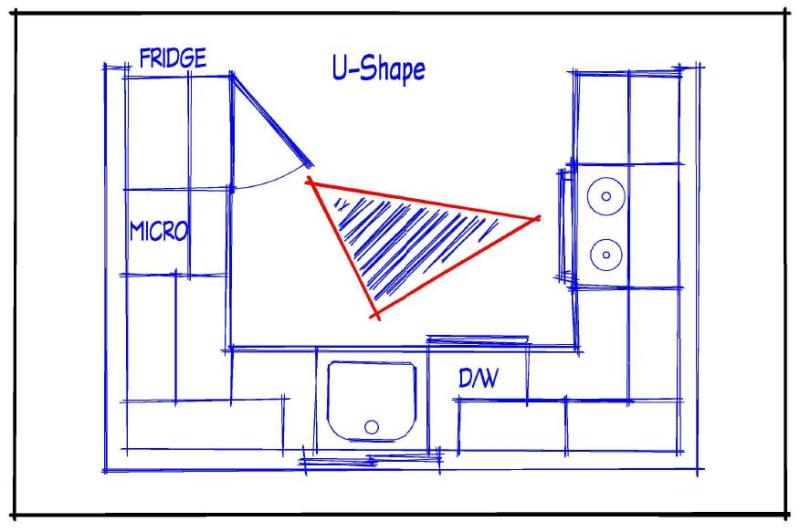 island shaped kitchen layout drawing kitchen remodeling understanding the kitchen work triangle 838
